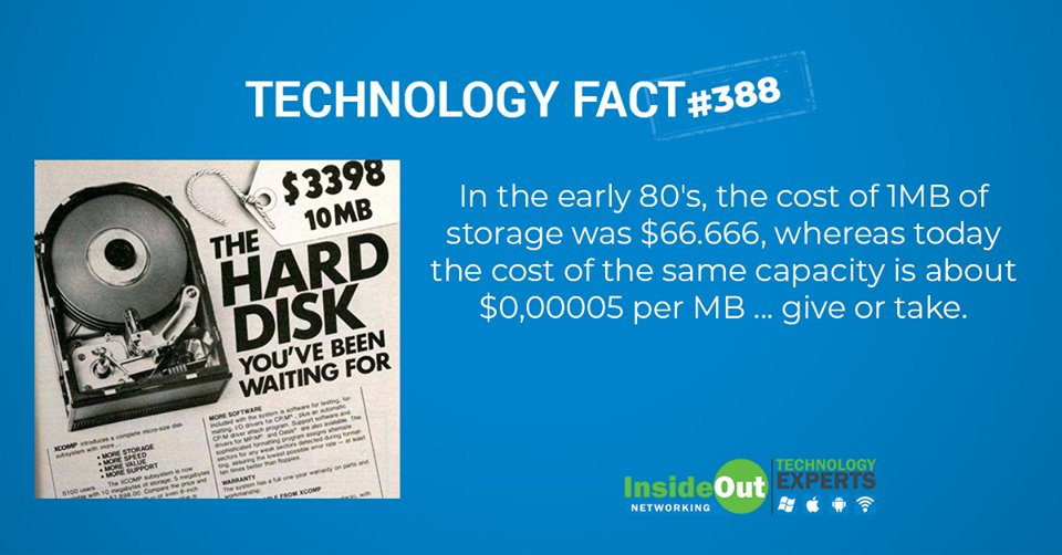 tech facts Inside Out Networking Michigan