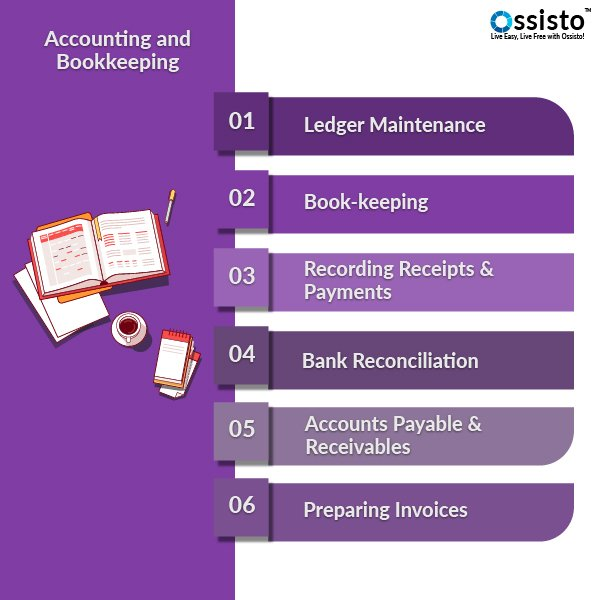 accounting and bookeeping service
