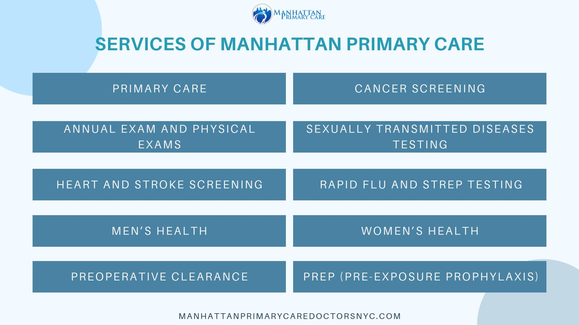 Manhattan Primary Care center