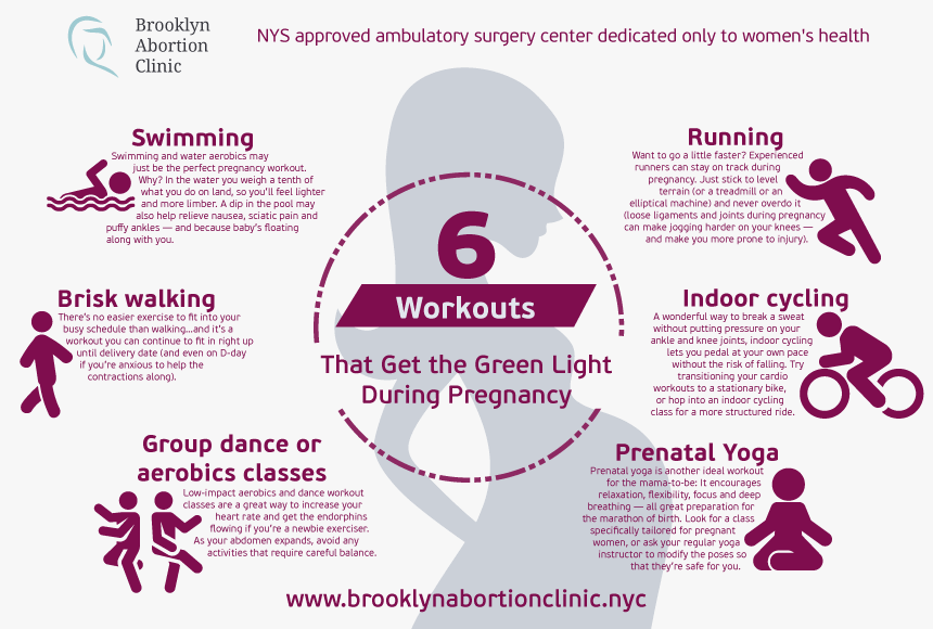 Brooklyn Abortion Center New York