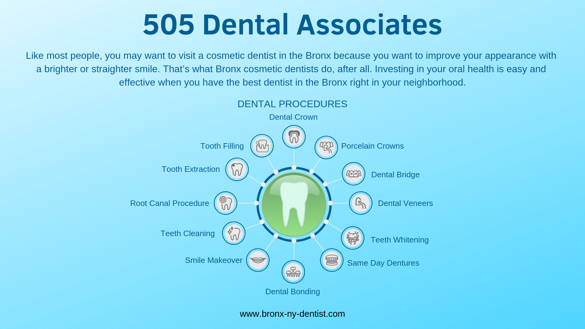 505 Dental Associates services by dentists