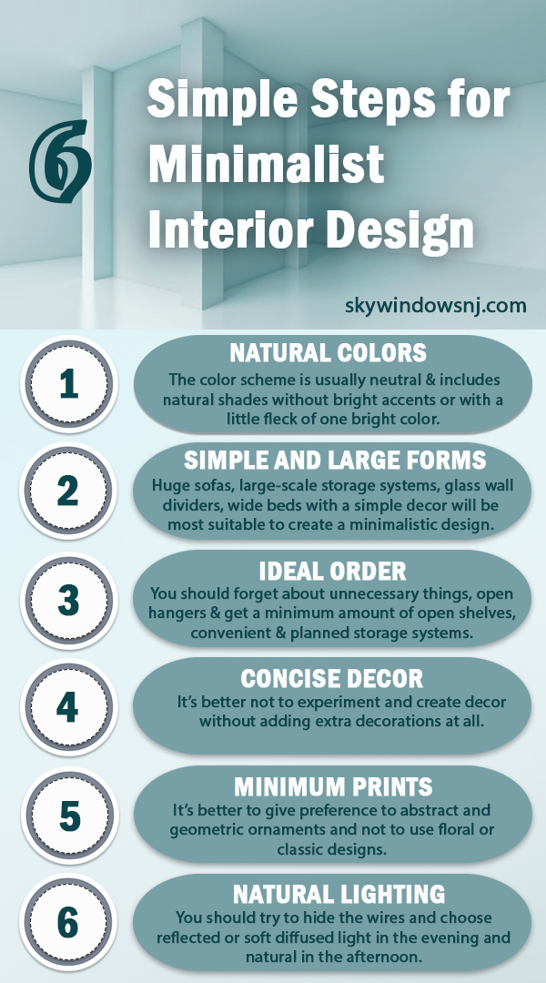 interior design services in New York City