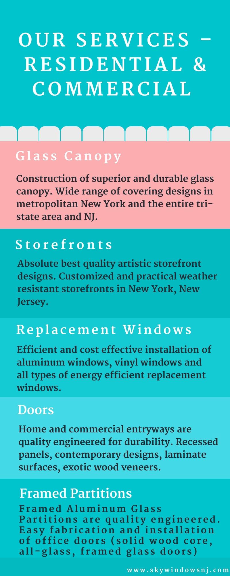 commercial store door installers
