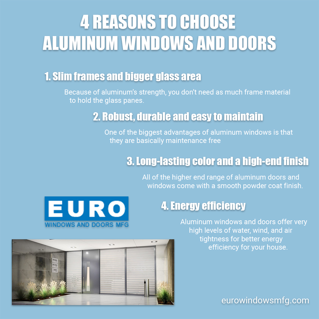 Aluminum window installers Brooklyn
