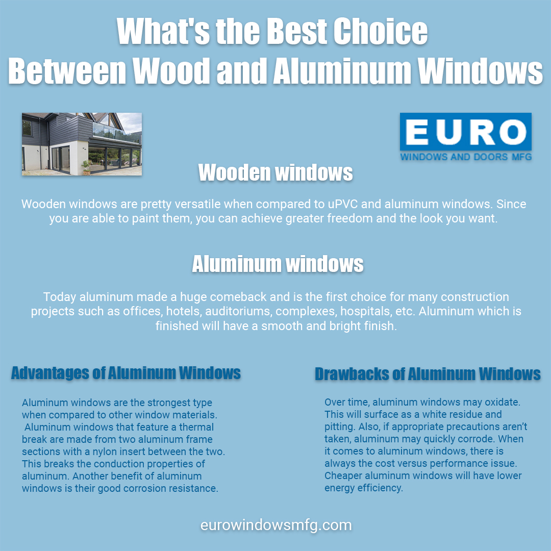 Wood and Aluminum Windows in Brooklyn