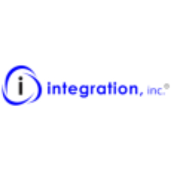 Integration Business Process Automation