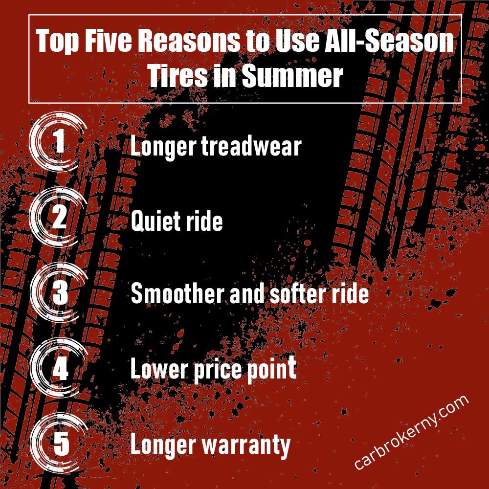 CAR BROKER NY auto lease checklist