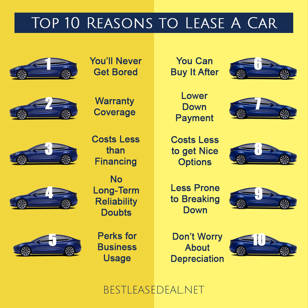 NYC Car Leasing Offers