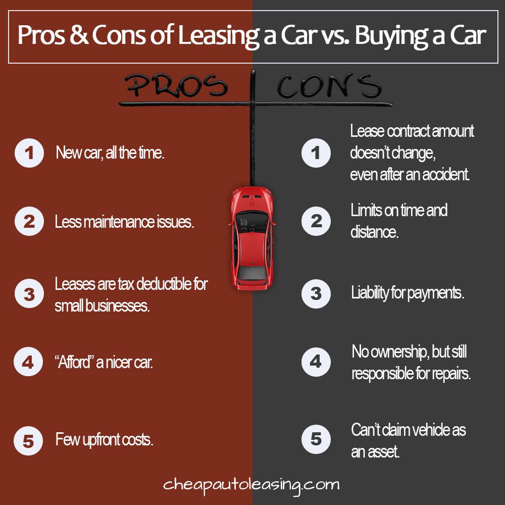 NYC Auto Leasing Company