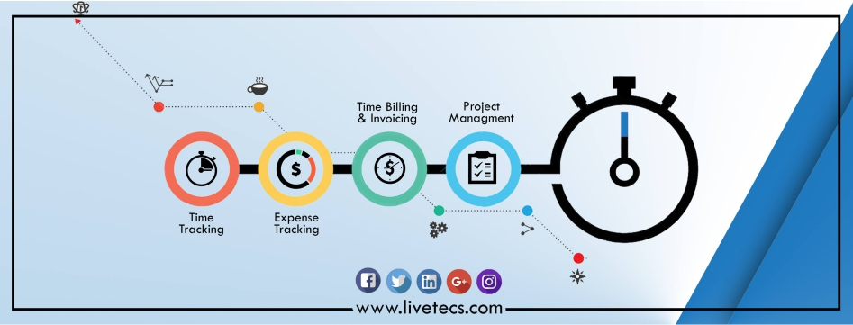 timelive-project-time-management-software-wall-directory