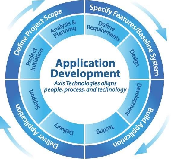 Rudra Innovative Software Pvt Ltd